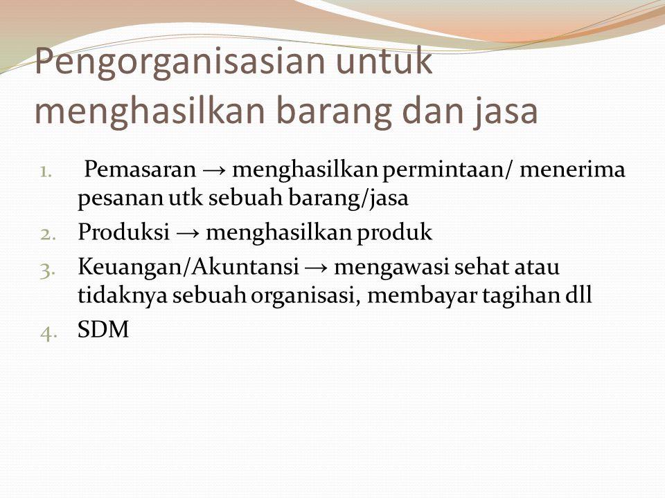 Pengorganisasian untuk menghasilkan barang dan jasa 1. Pemasaran → menghasilkan permintaan/ menerima pesanan utk sebuah barang/jasa 2. Produksi → meng