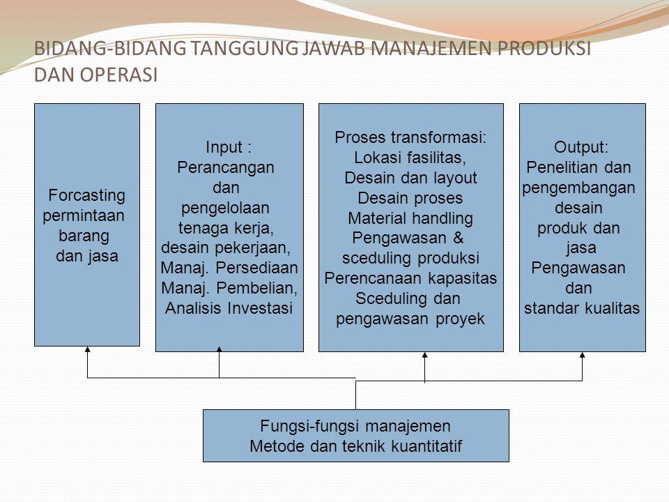 BIDANG-BIDANG TANGGUNG JAWAB MANAJEMEN PRODUKSI DAN OPERASI Forcasting permintaan barang dan jasa Input : Perancangan dan pengelolaan tenaga kerja, de