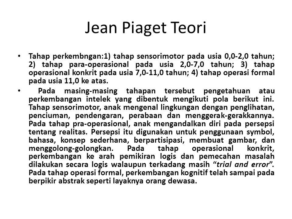 Jean Piaget Teori Tahap perkembngan:1) tahap sensorimotor pada usia 0,0-2,0 tahun; 2) tahap para-operasional pada usia 2,0-7,0 tahun; 3) tahap operasi