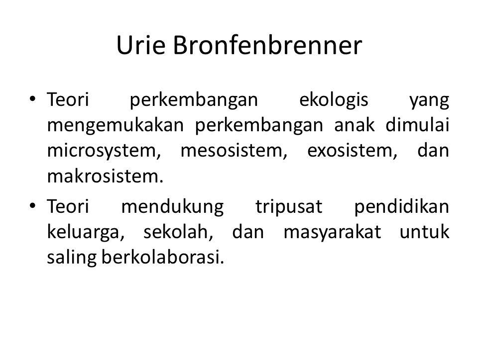 Urie Bronfenbrenner Teori perkembangan ekologis yang mengemukakan perkembangan anak dimulai microsystem, mesosistem, exosistem, dan makrosistem. Teori