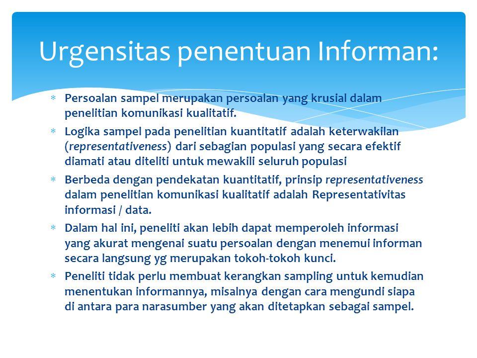  Persoalan sampel merupakan persoalan yang krusial dalam penelitian komunikasi kualitatif.  Logika sampel pada penelitian kuantitatif adalah keterwa