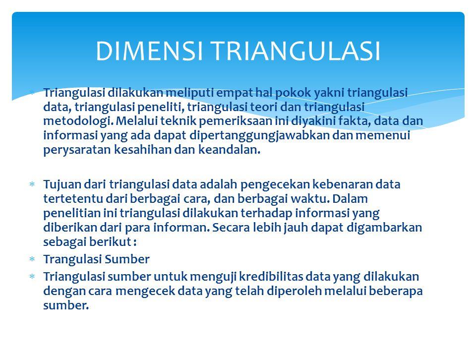  Triangulasi dilakukan meliputi empat hal pokok yakni triangulasi data, triangulasi peneliti, triangulasi teori dan triangulasi metodologi. Melalui t