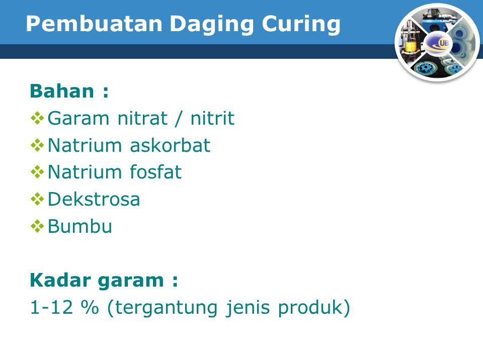 Pembuatan Daging Curing Bahan :  Garam nitrat / nitrit  Natrium askorbat  Natrium fosfat  Dekstrosa  Bumbu Kadar garam : 1-12 % (tergantung jenis produk)