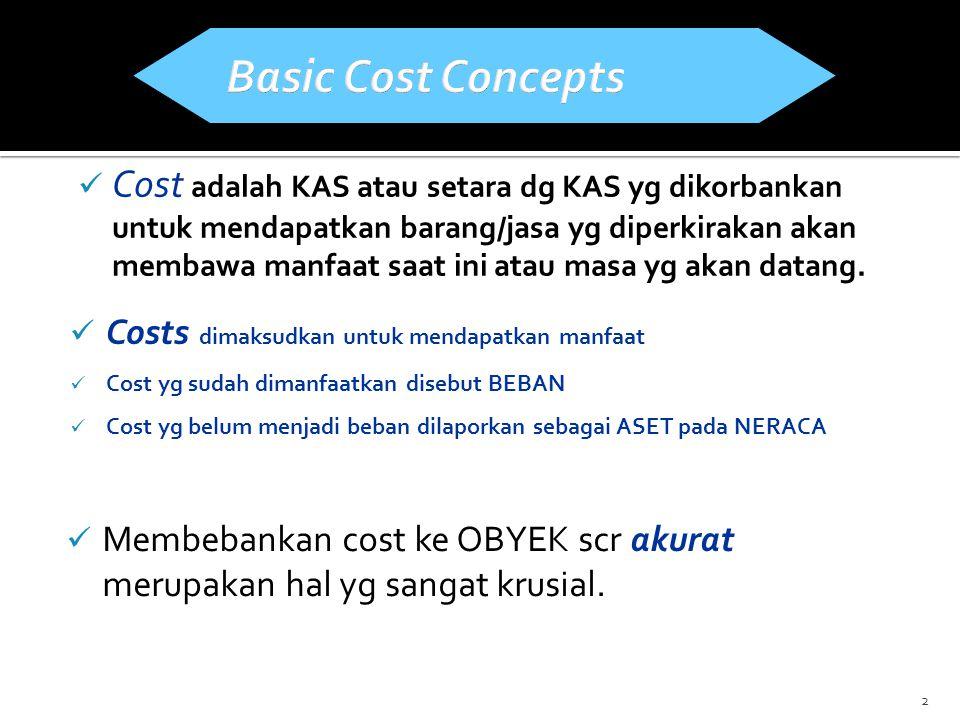 Objek Biaya adalah setiap item, seperti produk,Pelanggan, departmen, proyek, aktifitas, dsbdimana biaya diukur dan dibebankan.