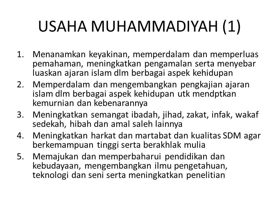 USAHA MUHAMMADIYAH (1) 1.Menanamkan keyakinan, memperdalam dan memperluas pemahaman, meningkatkan pengamalan serta menyebar luaskan ajaran islam dlm b