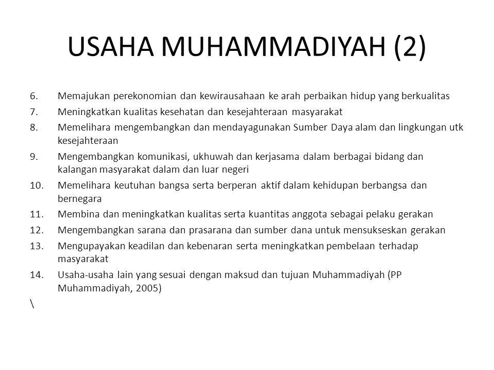 KIPRAH MUHAMMADIYAH YANG PALING MENONJOL 1.Memperbaharui paham Islam ; al-ruju'ila al-Quran wa al- Sunnah 2.Memperbarui alam pikiran ke arah kemajuan dan kemodernan 3.Membangun sistem pendidikan Islam modern 4.Geakan al Maun dan penolong kesengsaraan umum 5.Membentengi umat Islam dari berbagai ancaman dari luar 6.Memodernisasi kehidupan masyarakat (agent social of change)\ 7.Mempelopori kemajuan perempuan Islam ke ruang publik