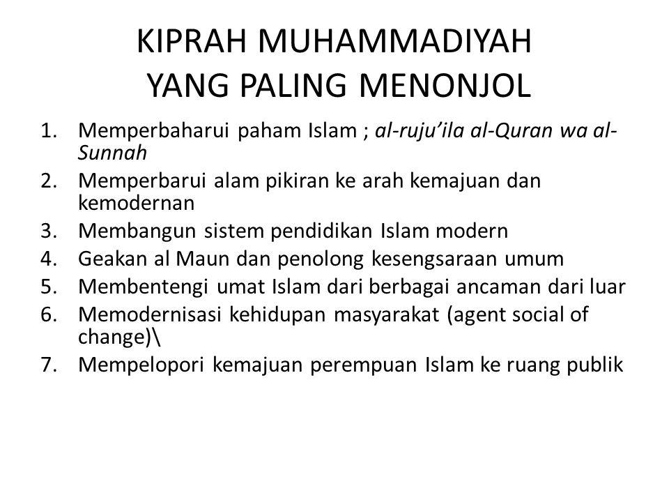 KIPRAH MUHAMMADIYAH YANG PALING MENONJOL 1.Memperbaharui paham Islam ; al-ruju'ila al-Quran wa al- Sunnah 2.Memperbarui alam pikiran ke arah kemajuan