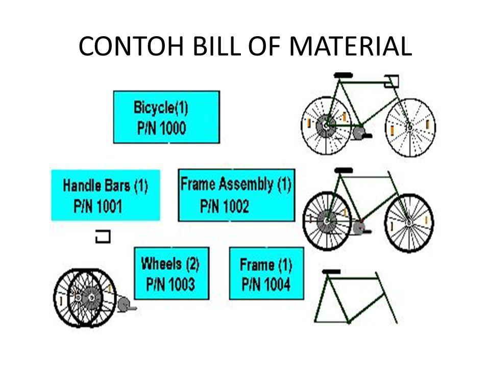 CONTOH BILL OF MATERIAL