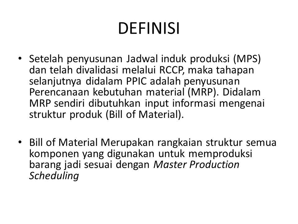 DEFINISI Setelah penyusunan Jadwal induk produksi (MPS) dan telah divalidasi melalui RCCP, maka tahapan selanjutnya didalam PPIC adalah penyusunan Per
