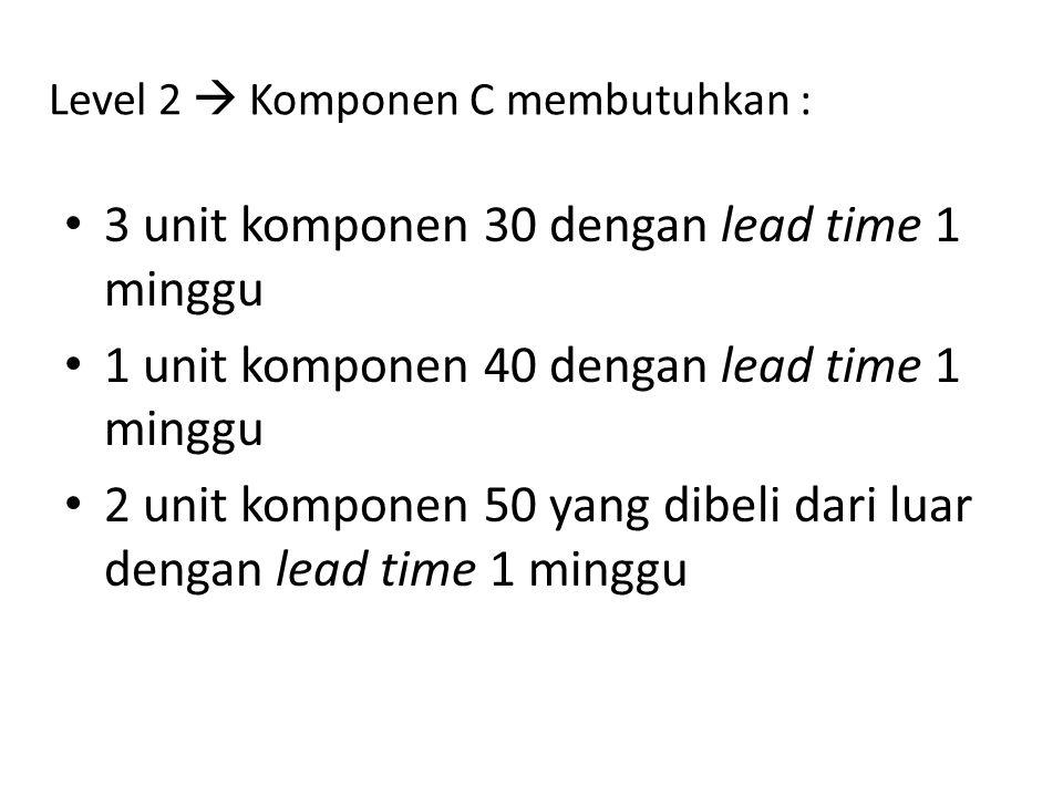 Level 2  Komponen C membutuhkan : 3 unit komponen 30 dengan lead time 1 minggu 1 unit komponen 40 dengan lead time 1 minggu 2 unit komponen 50 yang d