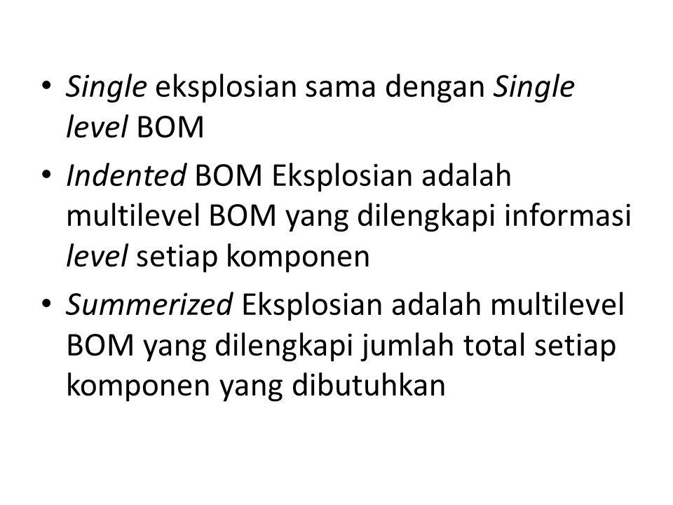 Single eksplosian sama dengan Single level BOM Indented BOM Eksplosian adalah multilevel BOM yang dilengkapi informasi level setiap komponen Summerize