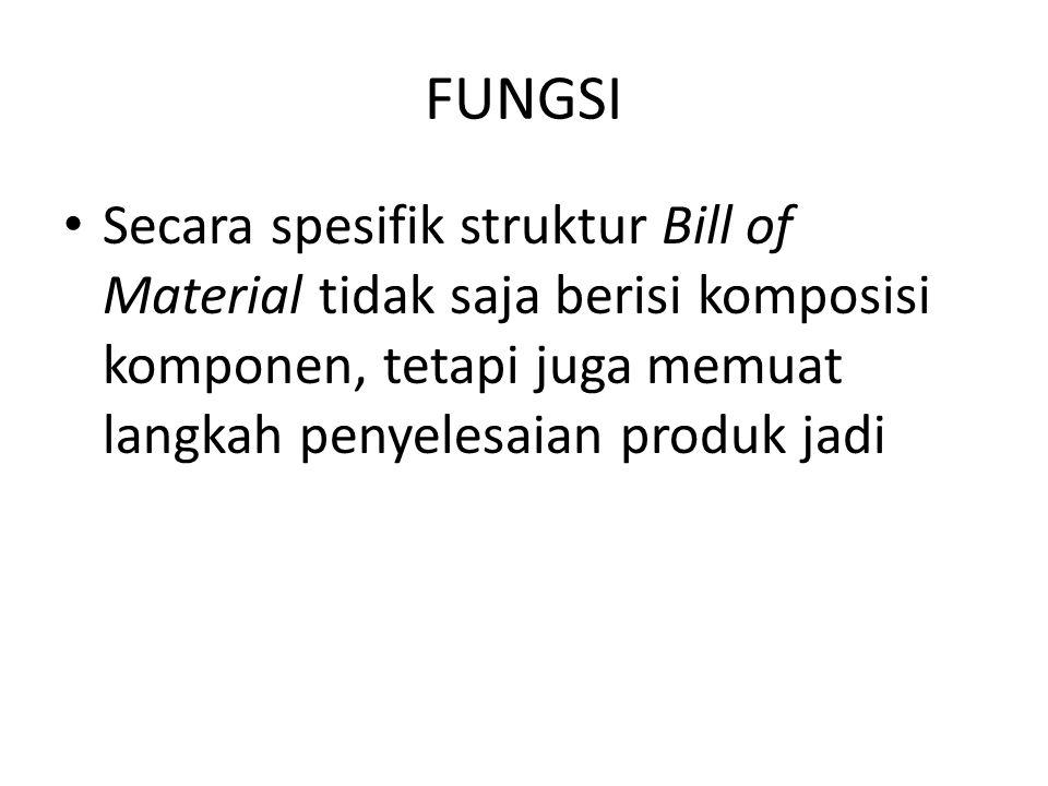 FUNGSI Secara spesifik struktur Bill of Material tidak saja berisi komposisi komponen, tetapi juga memuat langkah penyelesaian produk jadi