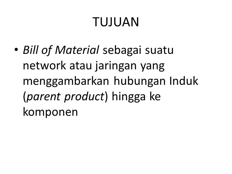 TUJUAN Bill of Material sebagai suatu network atau jaringan yang menggambarkan hubungan Induk (parent product) hingga ke komponen