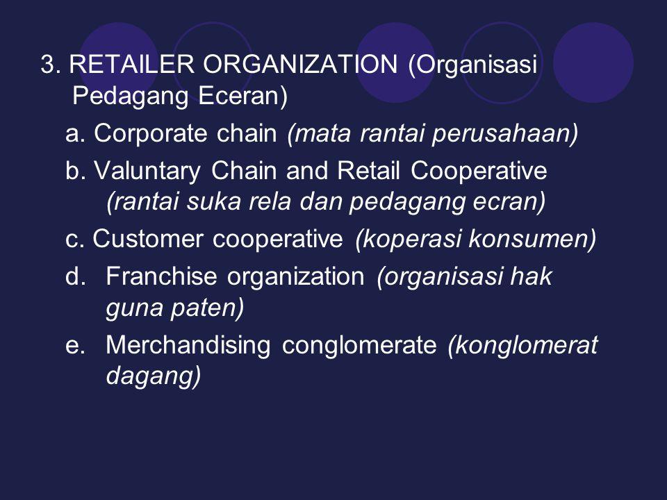 3. RETAILER ORGANIZATION (Organisasi Pedagang Eceran) a. Corporate chain (mata rantai perusahaan) b. Valuntary Chain and Retail Cooperative (rantai su