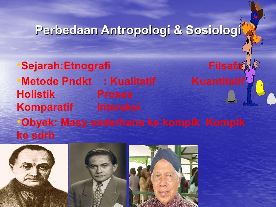 Antropologi hukum sosiologi hukum hukum adat  SEJARAH PERKEMBANGAN  FOKUS KAJIAN  METODE PENDEKATAN  LINGKUP BERLAKU