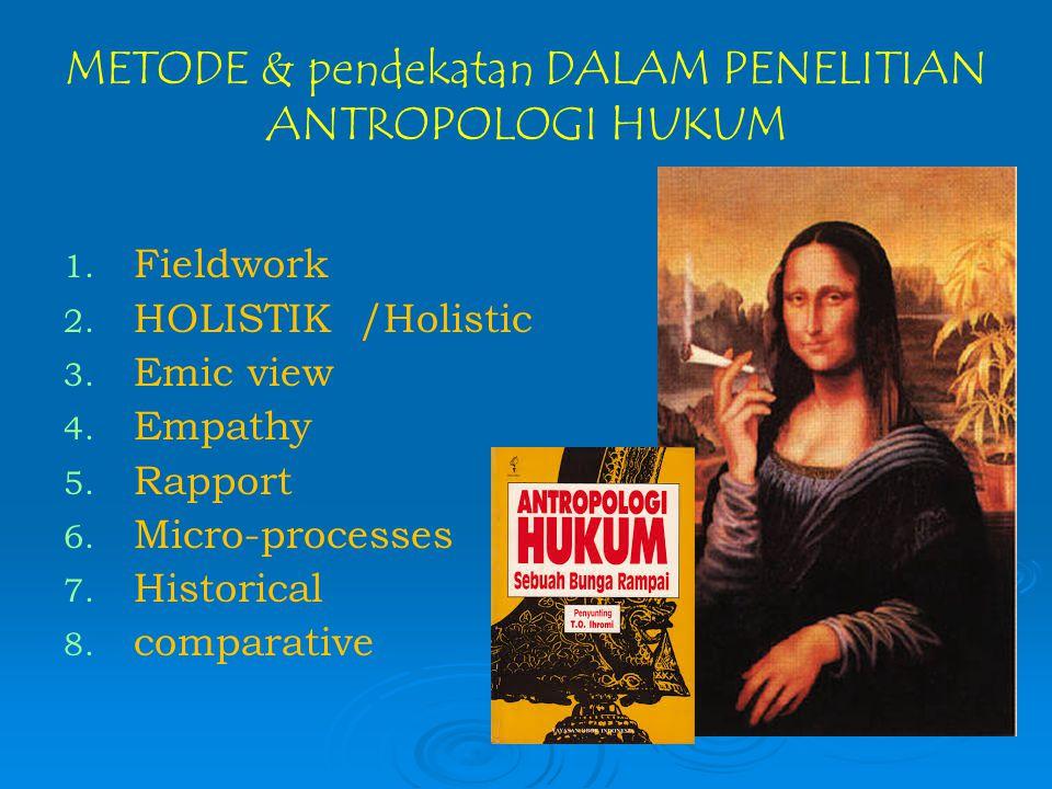 Metodologi antropologi hukum 3 Metode penelusuran hukum dalam masyarakat  IDEOLOGI (Ideological METHOD)  DESKRIPTIF (Descriptive METHOD)  KASUS