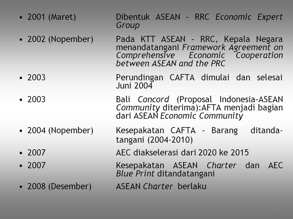 10 2001 (Maret)Dibentuk ASEAN – RRC Economic Expert Group 2002 (Nopember) Pada KTT ASEAN – RRC, Kepala Negara menandatangani Framework Agreement on Co