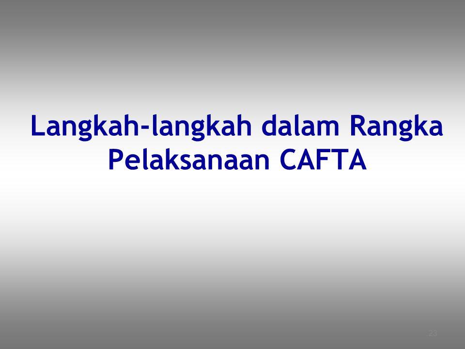 23 Langkah-langkah dalam Rangka Pelaksanaan CAFTA