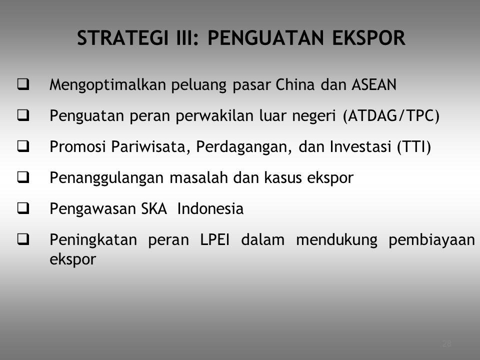 28 STRATEGI III: PENGUATAN EKSPOR  Mengoptimalkan peluang pasar China dan ASEAN  Penguatan peran perwakilan luar negeri (ATDAG/TPC)  Promosi Pariwi