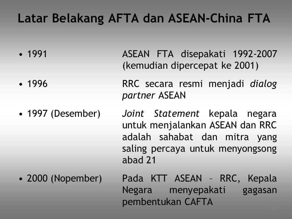 10 2001 (Maret)Dibentuk ASEAN – RRC Economic Expert Group 2002 (Nopember) Pada KTT ASEAN – RRC, Kepala Negara menandatangani Framework Agreement on Comprehensive Economic Cooperation between ASEAN and the PRC 2003Perundingan CAFTA dimulai dan selesai Juni 2004 2003Bali Concord (Proposal Indonesia–ASEAN Community diterima):AFTA menjadi bagian dari ASEAN Economic Community 2004 (Nopember)Kesepakatan CAFTA – Barang ditanda- tangani (2004-2010) 2007AEC diakselerasi dari 2020 ke 2015 2007Kesepakatan ASEAN Charter dan AEC Blue Print ditandatangani 2008 (Desember) ASEAN Charter berlaku