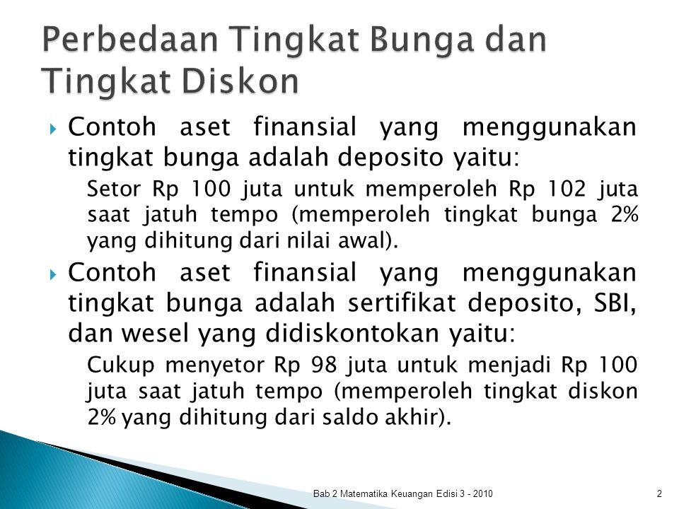  Contoh aset finansial yang menggunakan tingkat bunga adalah deposito yaitu: Setor Rp 100 juta untuk memperoleh Rp 102 juta saat jatuh tempo (mempero