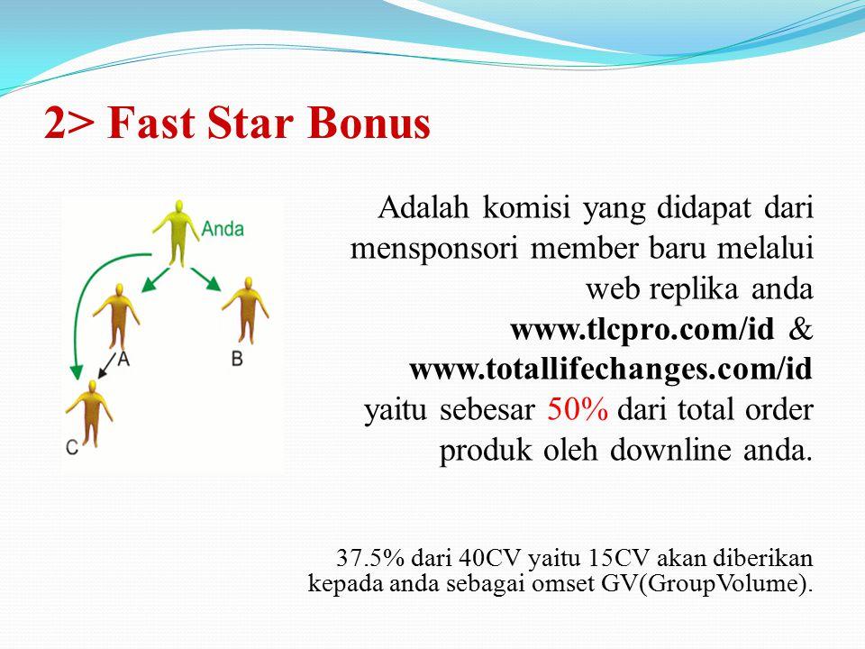 1> Customer bonus Adalah komisi yang didapat dari setiap pesanan / pembelian yang dibuat oleh pelanggan dari website www.iasotea.com milik anda yaitu