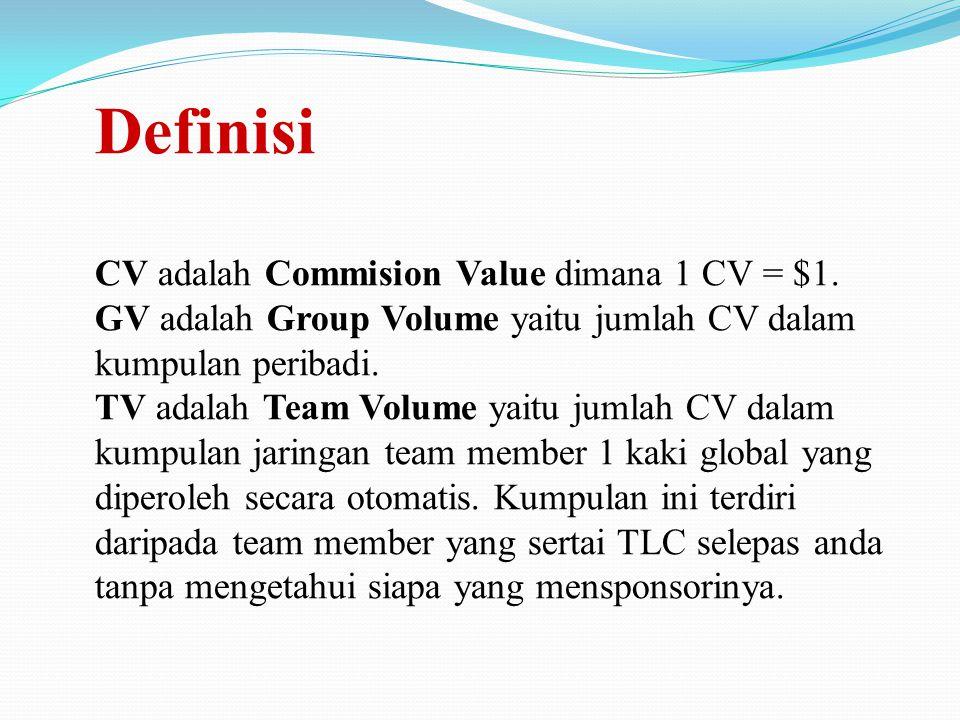 5> Team Volume Pool Matching Bonus Adalah bonus yang didapat dari downline yang anda sponsori dan group anda hingga sedalam 4 generasi sebanyak 25%. A