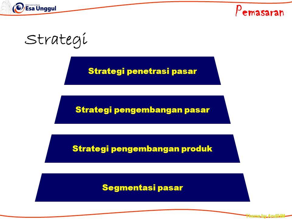 Strategi Strategi penetrasi pasar Strategi pengembangan pasar Strategi pengembangan produk Segmentasi pasar Pemasaran