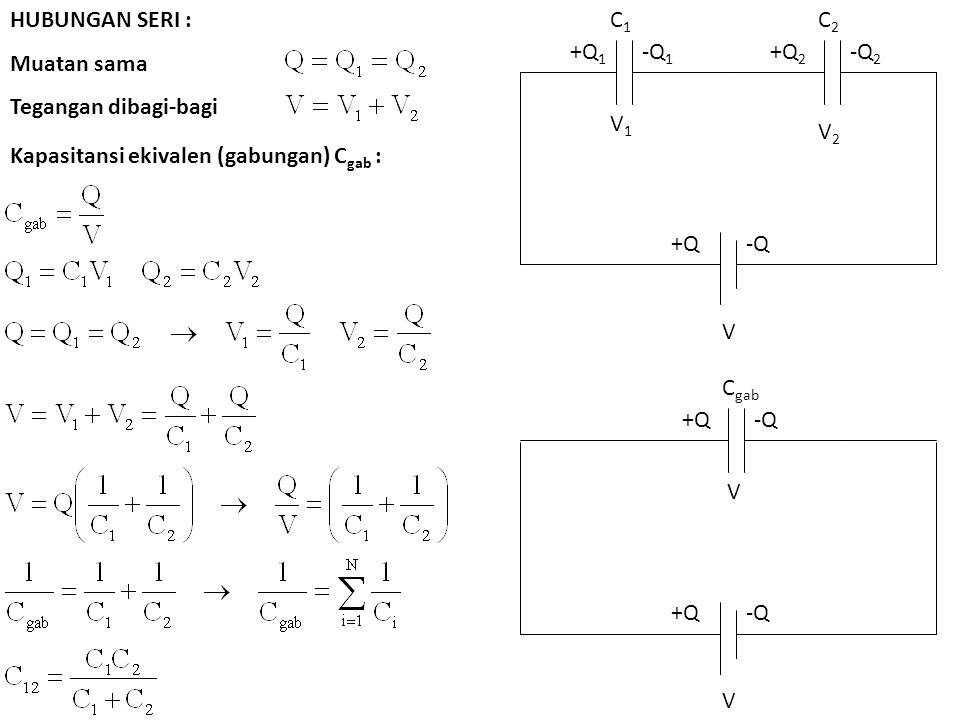 HUBUNGAN SERI : Muatan sama Tegangan dibagi-bagi C1C1 V1V1 +Q 1 -Q 1 C2C2 V2V2 +Q 2 -Q 2 V +Q-Q V +Q-Q C gab V +Q-Q Kapasitansi ekivalen (gabungan) C