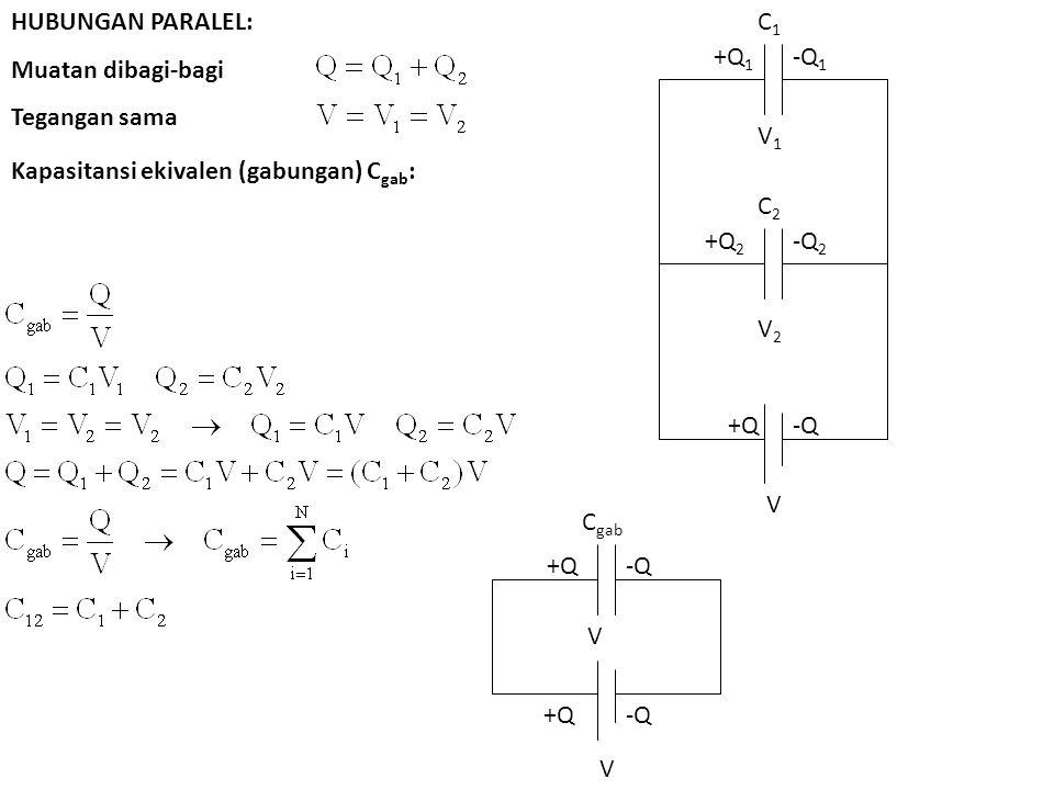 HUBUNGAN PARALEL: Muatan dibagi-bagi Tegangan sama Kapasitansi ekivalen (gabungan) C gab : C1C1 V1V1 +Q 1 -Q 1 C2C2 V2V2 +Q 2 -Q 2 V +Q-Q V +Q-Q C gab