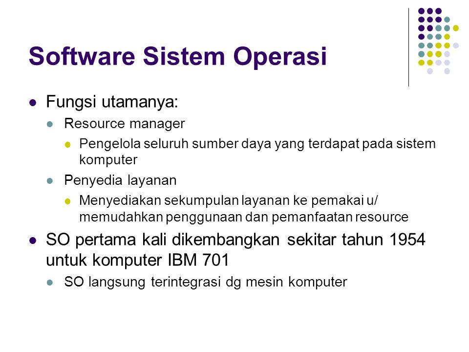 Software Sistem Operasi Fungsi utamanya: Resource manager Pengelola seluruh sumber daya yang terdapat pada sistem komputer Penyedia layanan Menyediaka