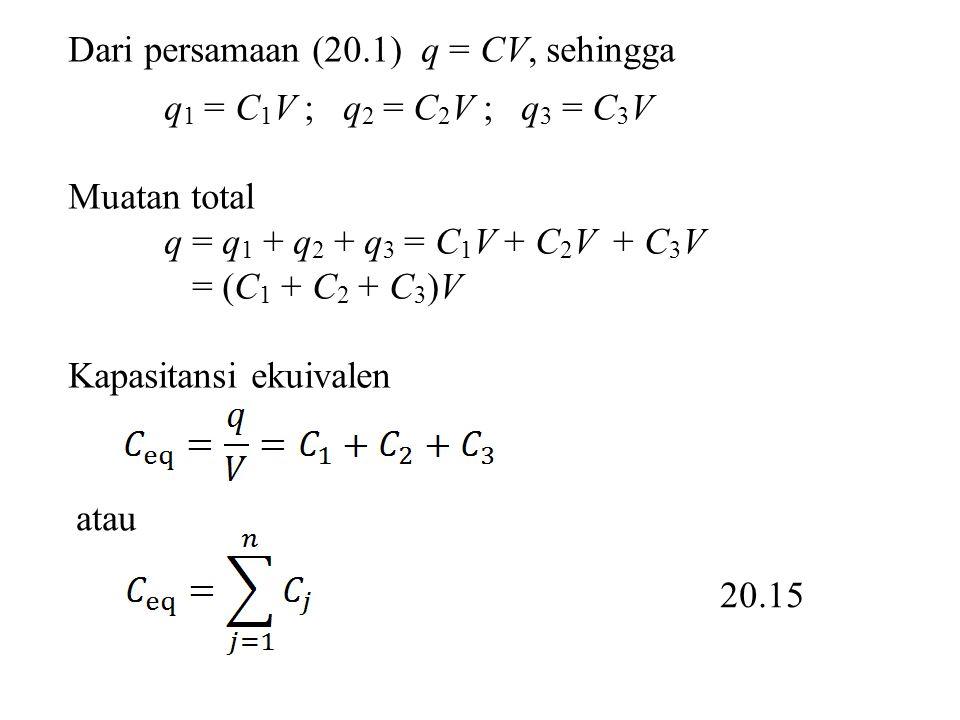 Dari persamaan (20.1) q = CV, sehingga q 1 = C 1 V ; q 2 = C 2 V ; q 3 = C 3 V Muatan total q = q 1 + q 2 + q 3 = C 1 V + C 2 V + C 3 V = (C 1 + C 2 + C 3 )V Kapasitansi ekuivalen atau 20.15