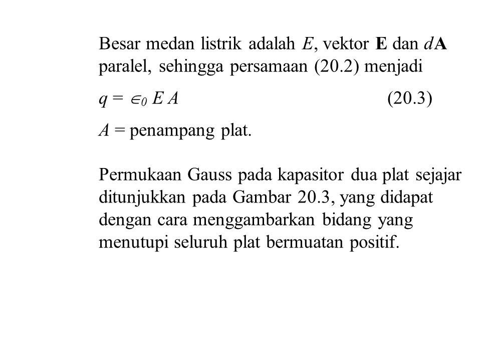 +q –q d Permukaan Gauss A + + + + + + + + + + + + + + + + + + + + + + + - - - - - - - - - - - Lintasan integrasi Gambar 20.3 Kapasitor plat sejajar yang bermuatan
