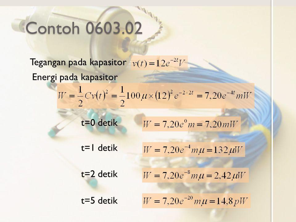 Contoh 0603.02 Energi pada kapasitor Tegangan pada kapasitor t=0 detik t=1 detik t=2 detik t=5 detik