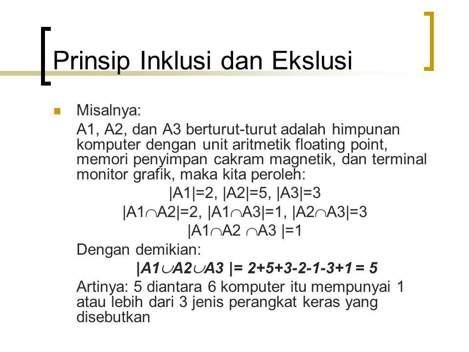 Prinsip Inklusi dan Ekslusi Misalnya: A1, A2, dan A3 berturut-turut adalah himpunan komputer dengan unit aritmetik floating point, memori penyimpan ca