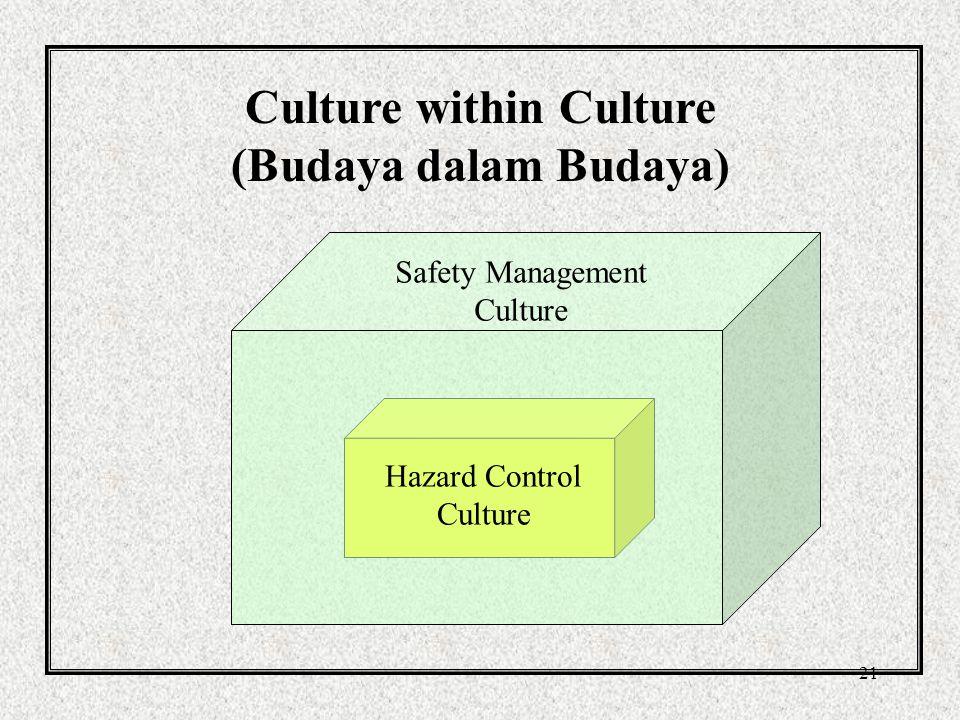 21 Culture within Culture (Budaya dalam Budaya) Safety Management Culture Hazard Control Culture