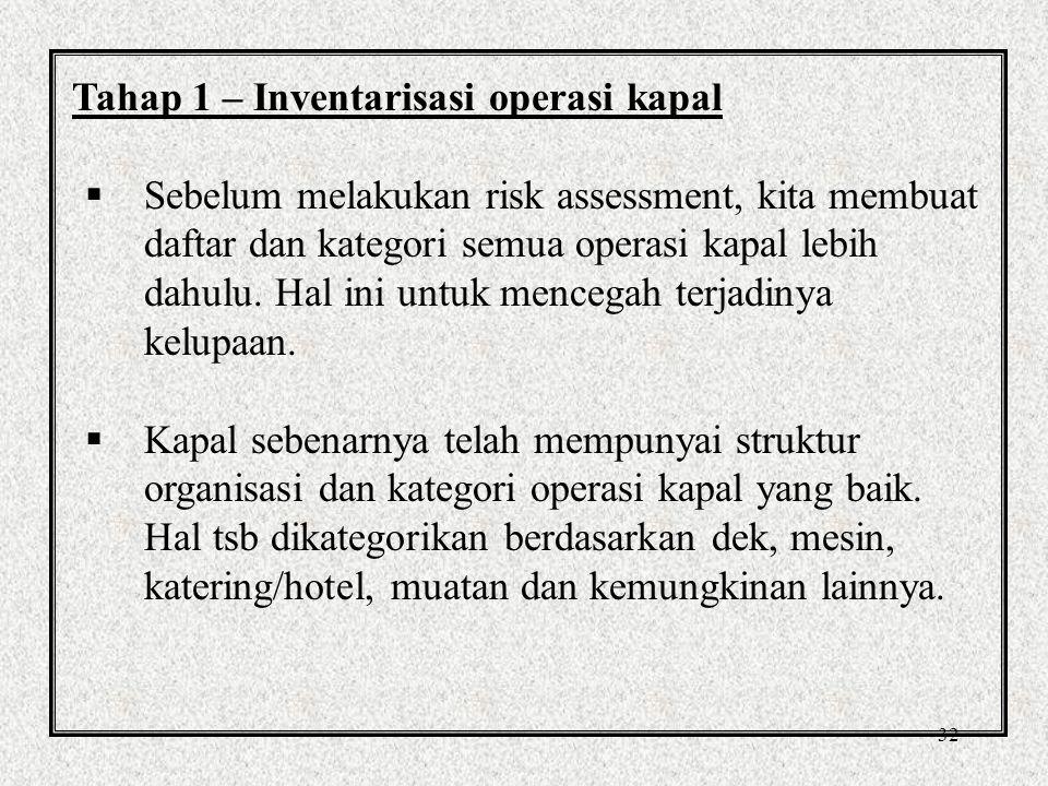 31 Proses Risk Assessment Terdapat 7 tahap : 1.Inventarisasi operasi kapal 2.