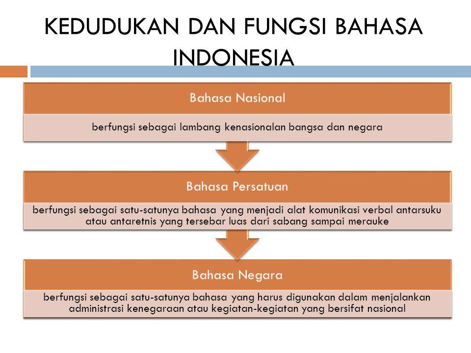 KEDUDUKAN DAN FUNGSI BAHASA INDONESIA Bahasa Negara berfungsi sebagai satu-satunya bahasa yang harus digunakan dalam menjalankan administrasi kenegara