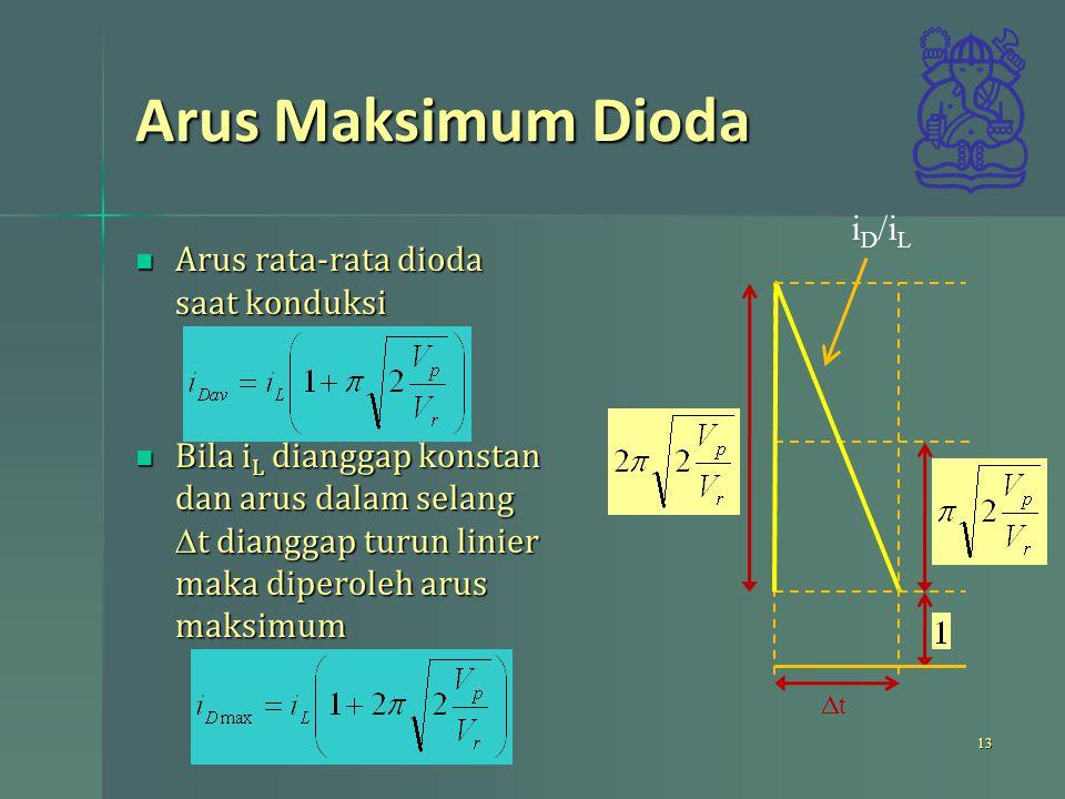 Arus Maksimum Dioda Arus rata-rata dioda saat konduksi Arus rata-rata dioda saat konduksi Bila i L dianggap konstan dan arus dalam selang  t dianggap turun linier maka diperoleh arus maksimum Bila i L dianggap konstan dan arus dalam selang  t dianggap turun linier maka diperoleh arus maksimum 13 tt i D /i L