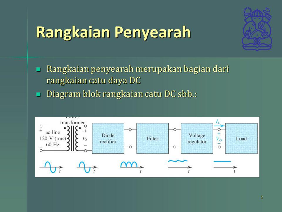 Rangkaian penyearah merupakan bagian dari rangkaian catu daya DC Rangkaian penyearah merupakan bagian dari rangkaian catu daya DC Diagram blok rangkaian catu DC sbb.: Diagram blok rangkaian catu DC sbb.: 2