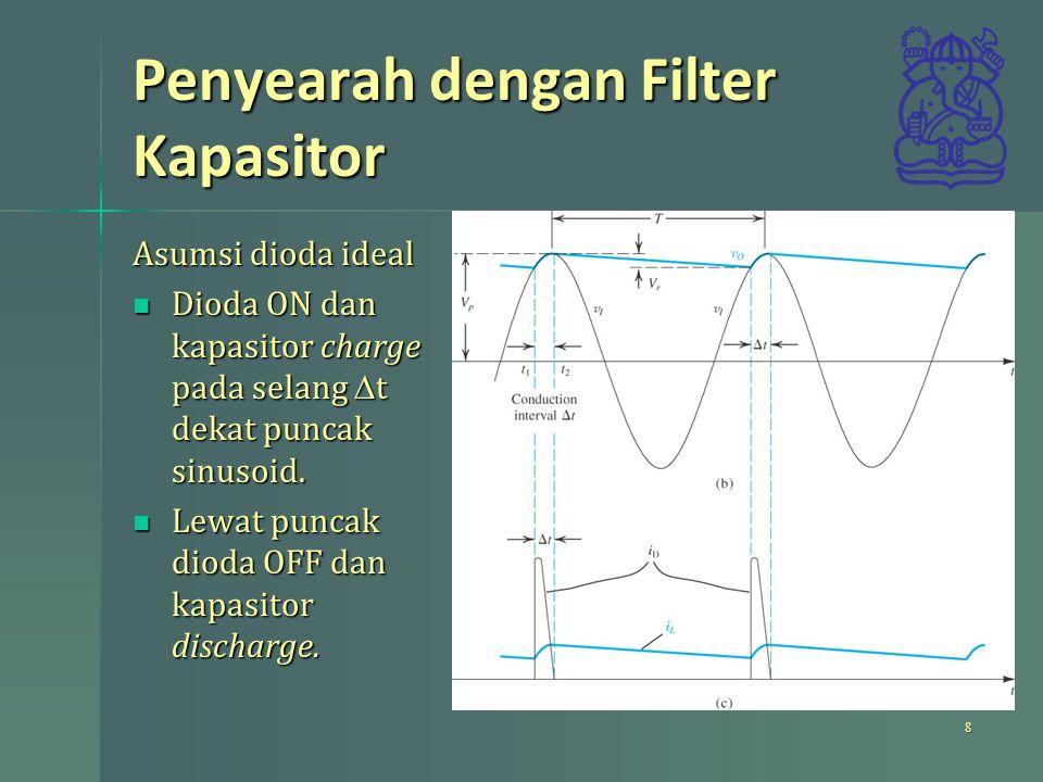 Penyearah dengan Filter Kapasitor Asumsi dioda ideal Dioda ON dan kapasitor charge pada selang  t dekat puncak sinusoid.
