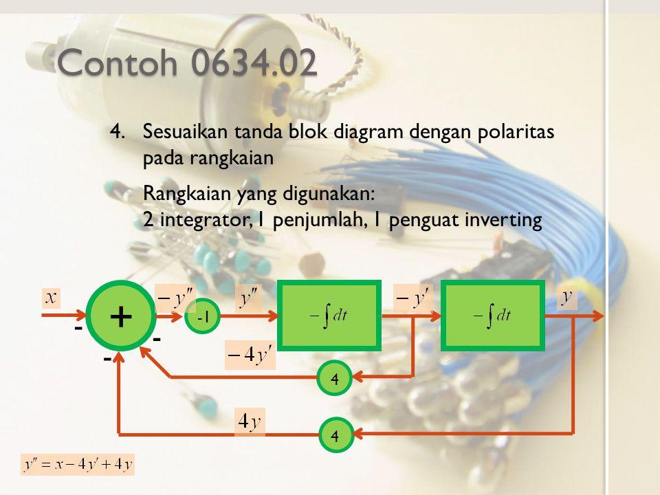 Contoh 0634.02 4.Sesuaikan tanda blok diagram dengan polaritas pada rangkaian + 4 4 - - - Rangkaian yang digunakan: 2 integrator, 1 penjumlah, 1 pengu