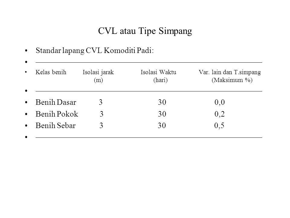 CVL atau Tipe Simpang Standar lapang CVL Komoditi Padi: ———————————————————————————— Kelas benihIsolasi jarak Isolasi Waktu Var. lain dan T.simpang (m