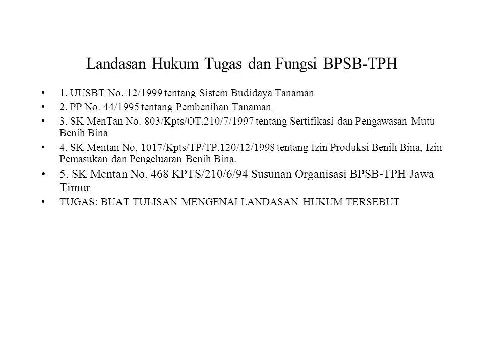 Landasan Hukum Tugas dan Fungsi BPSB-TPH 1. UUSBT No. 12/1999 tentang Sistem Budidaya Tanaman 2. PP No. 44/1995 tentang Pembenihan Tanaman 3. SK MenTa