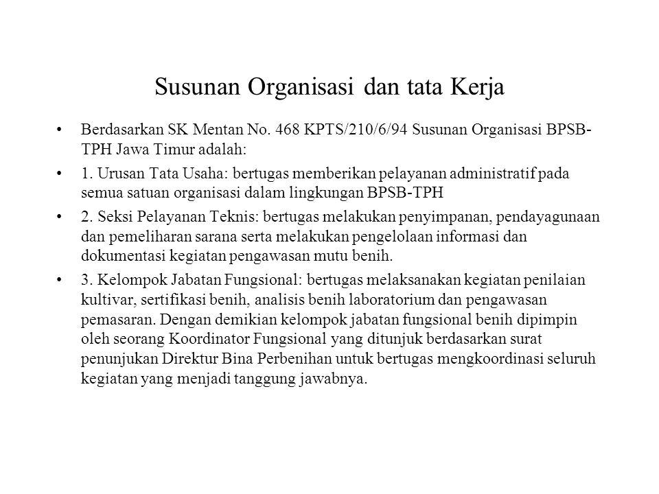 Susunan Organisasi dan tata Kerja Berdasarkan SK Mentan No. 468 KPTS/210/6/94 Susunan Organisasi BPSB- TPH Jawa Timur adalah: 1. Urusan Tata Usaha: be