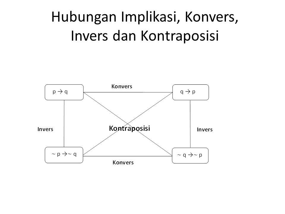 Hubungan Implikasi, Konvers, Invers dan Kontraposisi