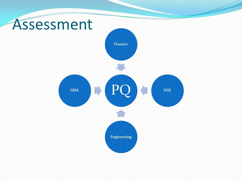 Assessment PQ FinanceHSEEngineeringSRM