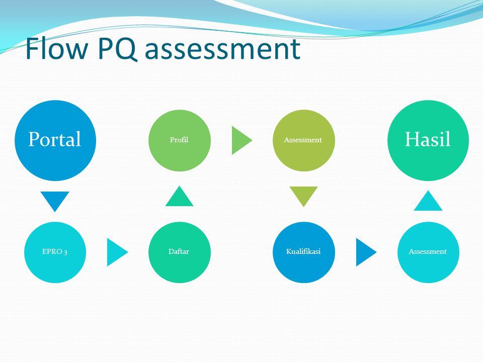PQ assessment process