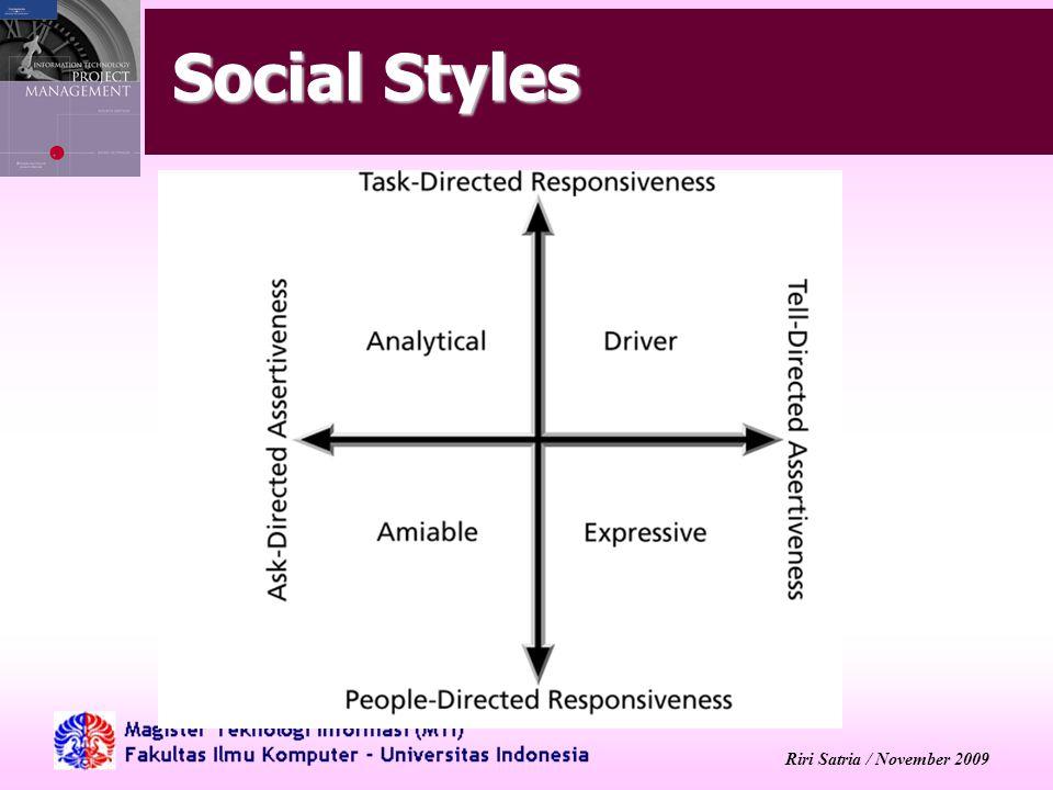 Riri Satria / November 2009 Social Styles