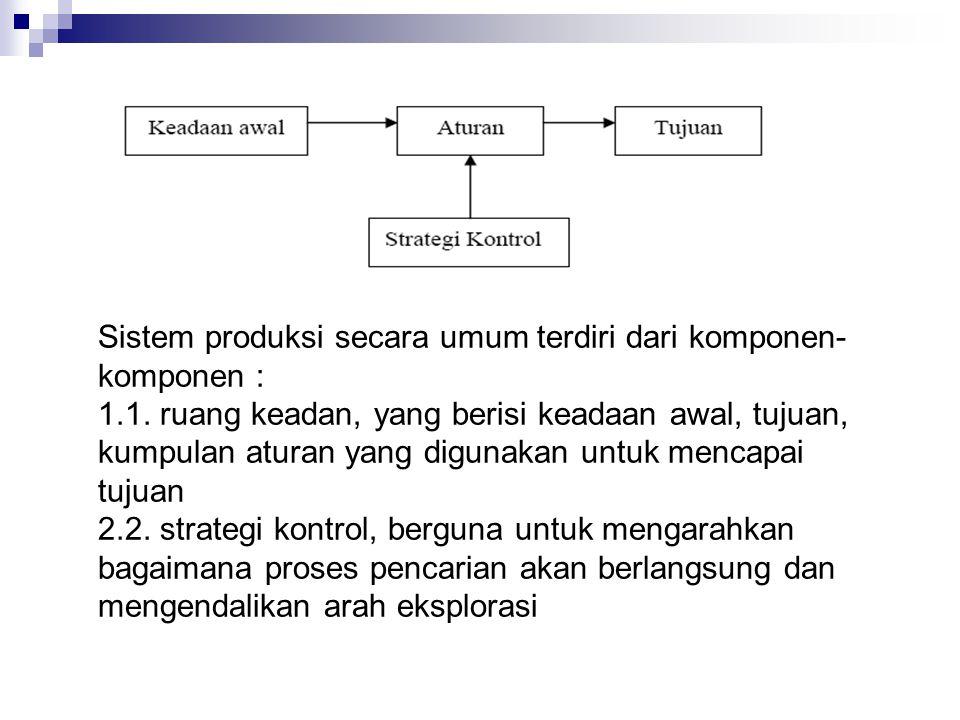 Representasi pengetahuan dengan sistem produksi berupa aplikasi aturan (rule) yang berupa : 1.Antecedent, yaitu bagian yang mengekspresikan situasi atau premis (pernyataan berawalan IF) 2.